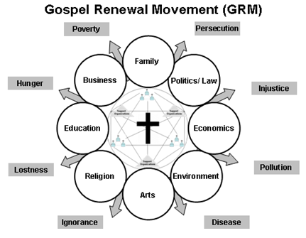 Social Gospel Movement Among social gospelSocial Gospel Movement Definition