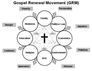 social gospel